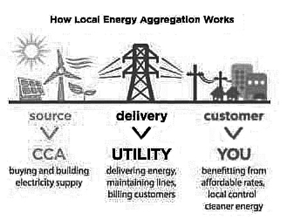 <strong>Energy options could save city 'mucho dinero'</strong>